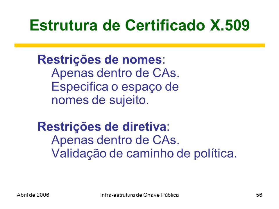 Abril de 2006Infra-estrutura de Chave Pública56 Estrutura de Certificado X.509 Restrições de nomes: Apenas dentro de CAs. Especifica o espaço de nomes