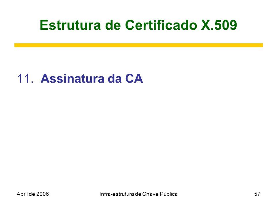 Abril de 2006Infra-estrutura de Chave Pública57 Estrutura de Certificado X.509 11. Assinatura da CA