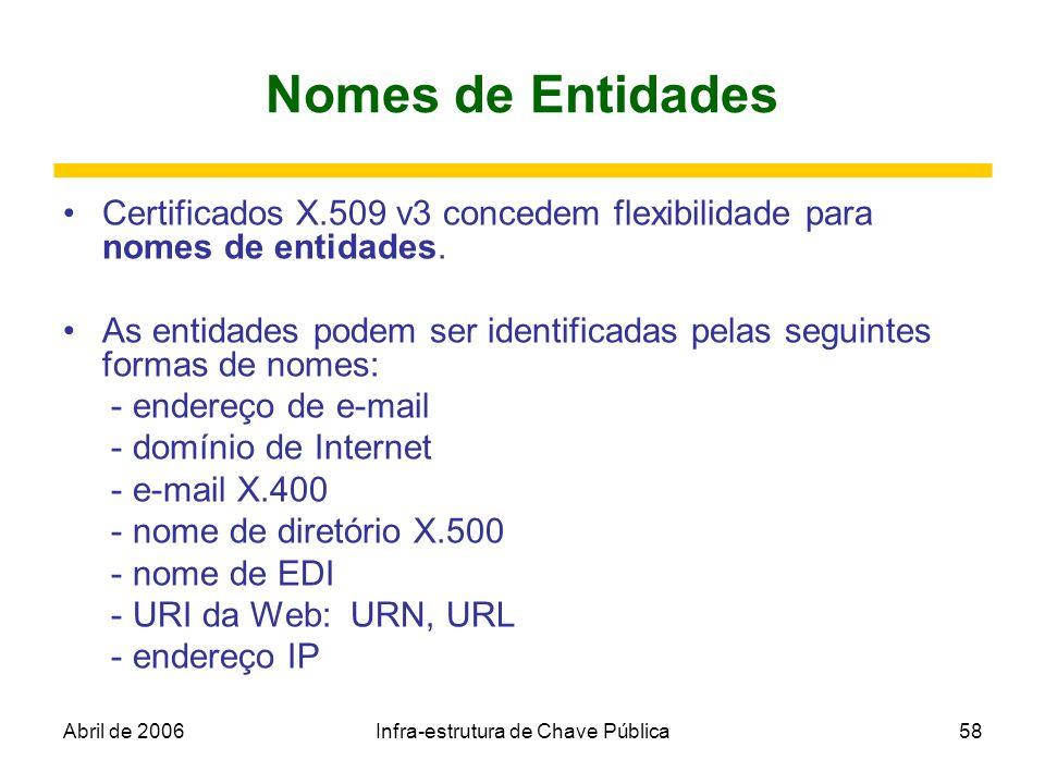 Abril de 2006Infra-estrutura de Chave Pública58 Nomes de Entidades Certificados X.509 v3 concedem flexibilidade para nomes de entidades. As entidades