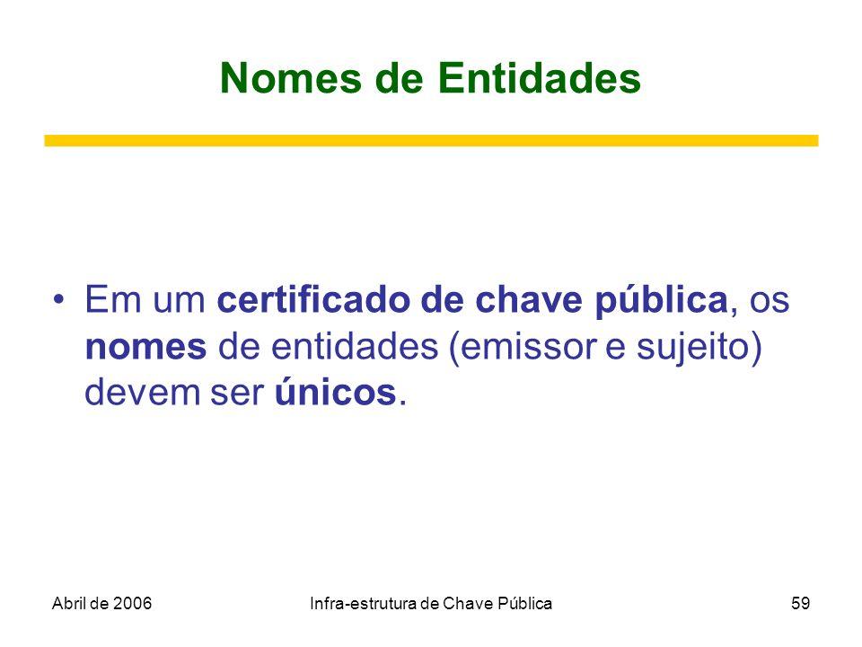 Abril de 2006Infra-estrutura de Chave Pública59 Nomes de Entidades Em um certificado de chave pública, os nomes de entidades (emissor e sujeito) devem