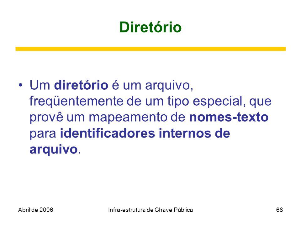 Abril de 2006Infra-estrutura de Chave Pública68 Diretório Um diretório é um arquivo, freqüentemente de um tipo especial, que provê um mapeamento de no