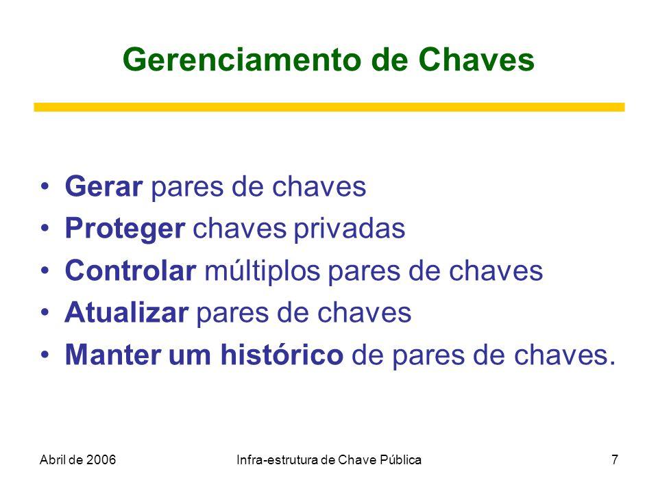 Abril de 2006Infra-estrutura de Chave Pública7 Gerenciamento de Chaves Gerar pares de chaves Proteger chaves privadas Controlar múltiplos pares de cha