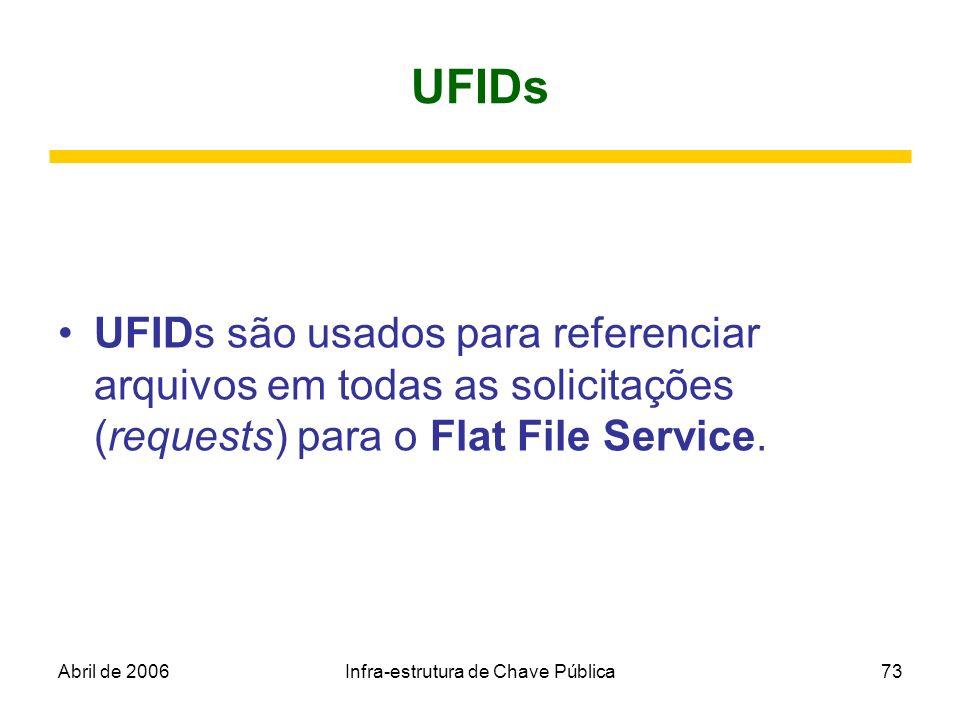 Abril de 2006Infra-estrutura de Chave Pública73 UFIDs UFIDs são usados para referenciar arquivos em todas as solicitações (requests) para o Flat File