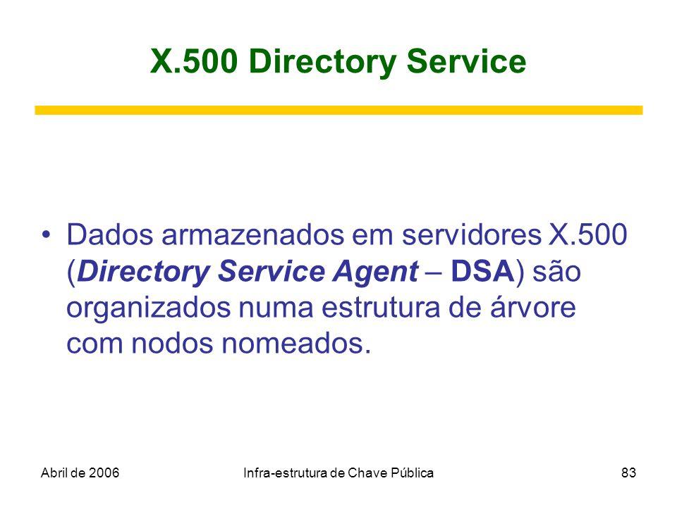 Abril de 2006Infra-estrutura de Chave Pública83 X.500 Directory Service Dados armazenados em servidores X.500 (Directory Service Agent – DSA) são orga