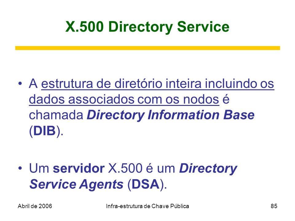 Abril de 2006Infra-estrutura de Chave Pública85 X.500 Directory Service A estrutura de diretório inteira incluindo os dados associados com os nodos é