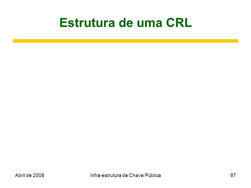 Abril de 2006Infra-estrutura de Chave Pública97 Estrutura de uma CRL