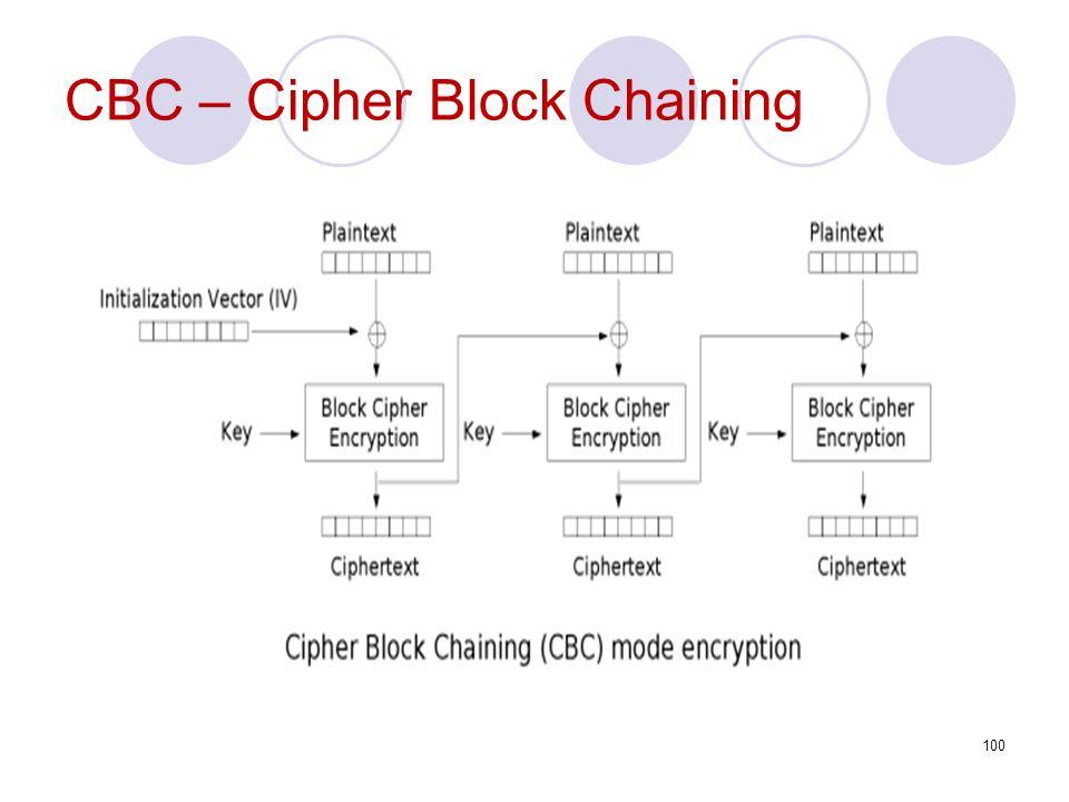CBC – Cipher Block Chaining 100