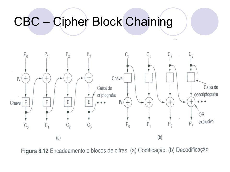 CBC – Cipher Block Chaining 102