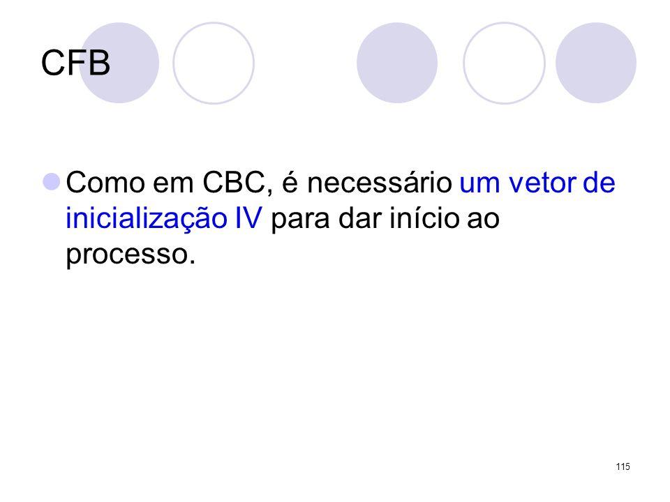 CFB Como em CBC, é necessário um vetor de inicialização IV para dar início ao processo. 115