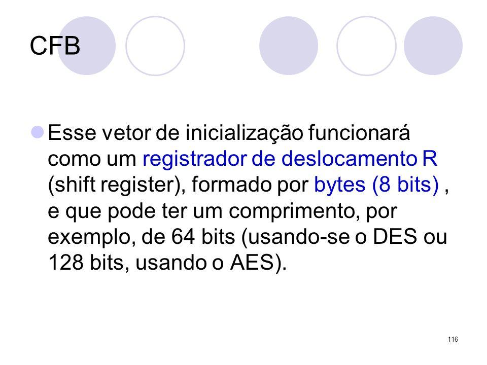 CFB Esse vetor de inicialização funcionará como um registrador de deslocamento R (shift register), formado por bytes (8 bits), e que pode ter um compr