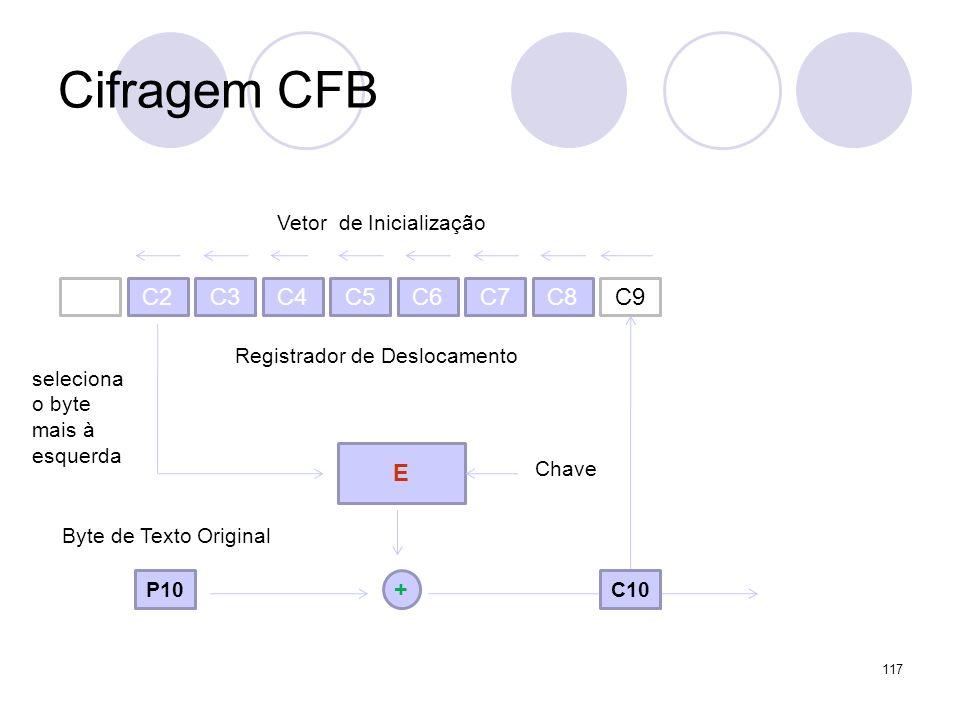 Cifragem CFB 117 C2C3C4C5C6C7C8C9 Vetor de Inicialização Registrador de Deslocamento E P10 Byte de Texto Original + C10 Chave seleciona o byte mais à
