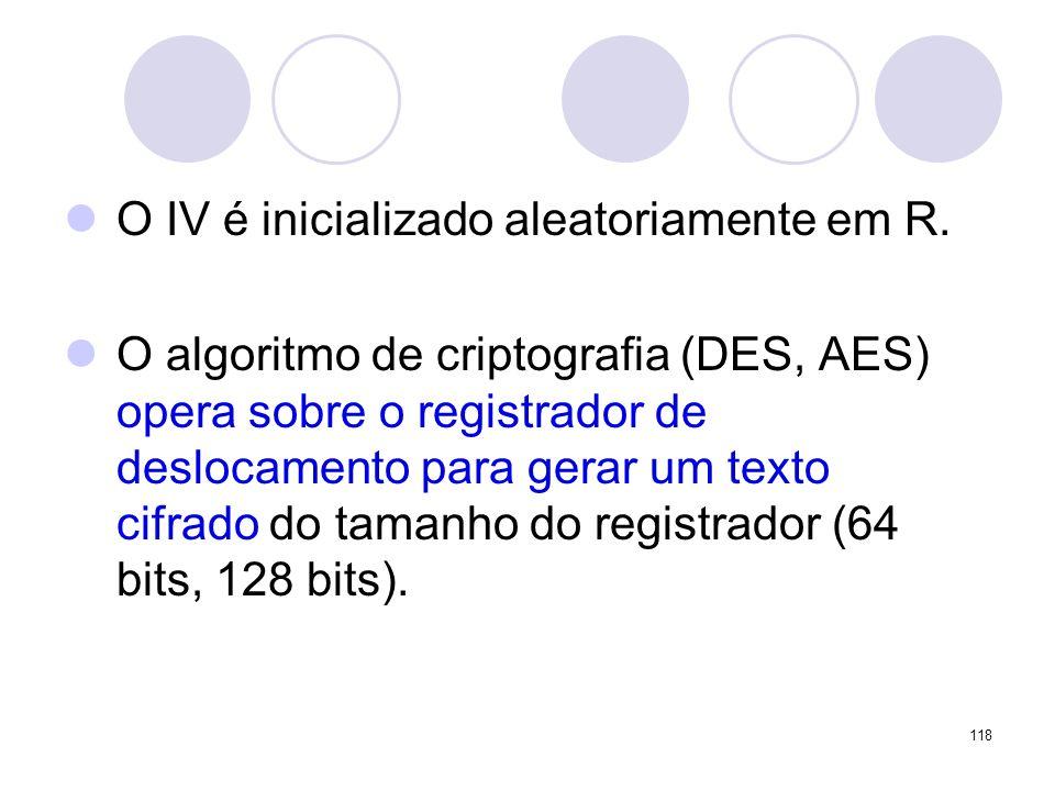 O IV é inicializado aleatoriamente em R. O algoritmo de criptografia (DES, AES) opera sobre o registrador de deslocamento para gerar um texto cifrado