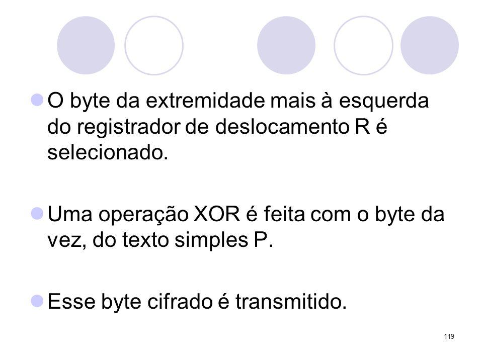 O byte da extremidade mais à esquerda do registrador de deslocamento R é selecionado. Uma operação XOR é feita com o byte da vez, do texto simples P.