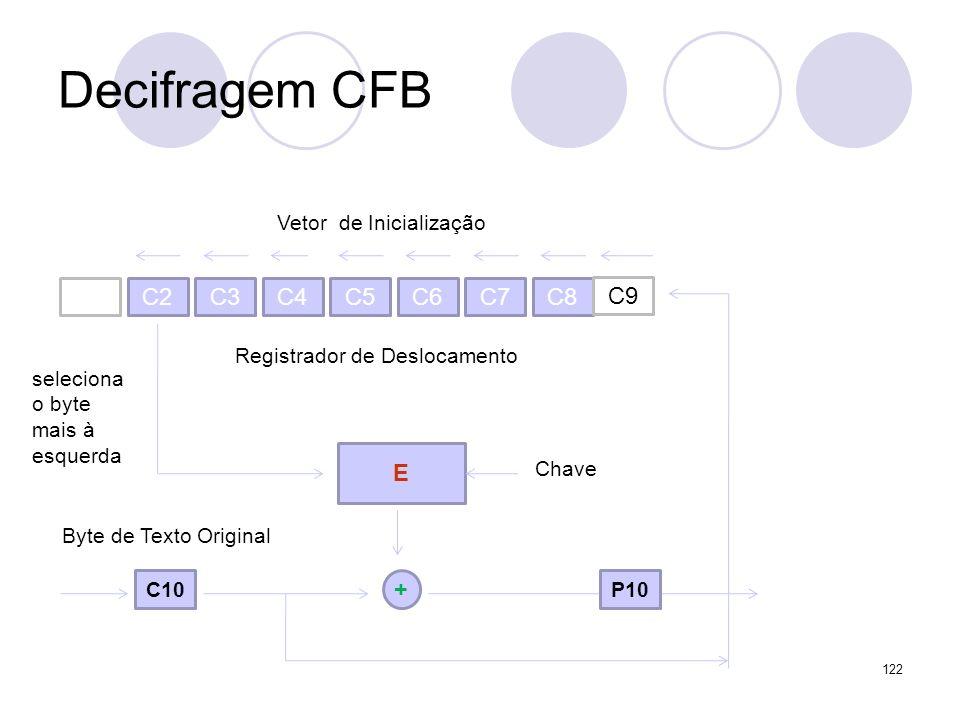 Decifragem CFB 122 C2C3C4C5C6C7C8 C9 Vetor de Inicialização Registrador de Deslocamento E C10 Byte de Texto Original + P10 Chave seleciona o byte mais