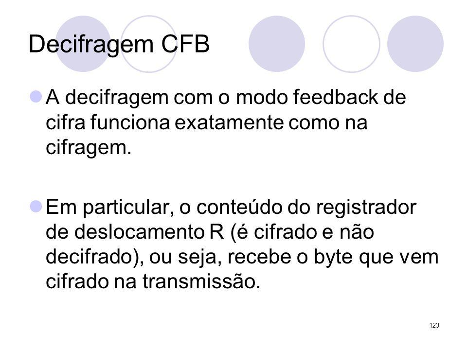 Decifragem CFB A decifragem com o modo feedback de cifra funciona exatamente como na cifragem. Em particular, o conteúdo do registrador de deslocament