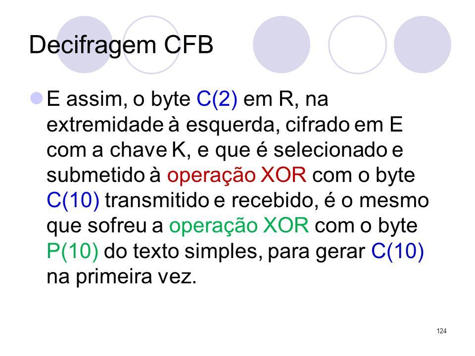 Decifragem CFB E assim, o byte C(2) em R, na extremidade à esquerda, cifrado em E com a chave K, e que é selecionado e submetido à operação XOR com o