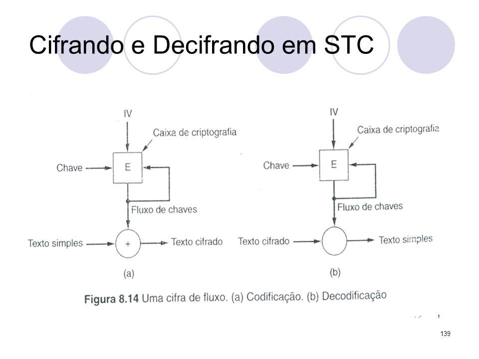 Cifrando e Decifrando em STC 139