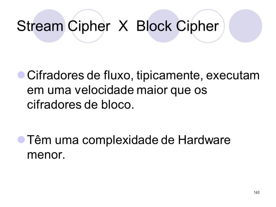 Stream Cipher X Block Cipher Cifradores de fluxo, tipicamente, executam em uma velocidade maior que os cifradores de bloco. Têm uma complexidade de Ha