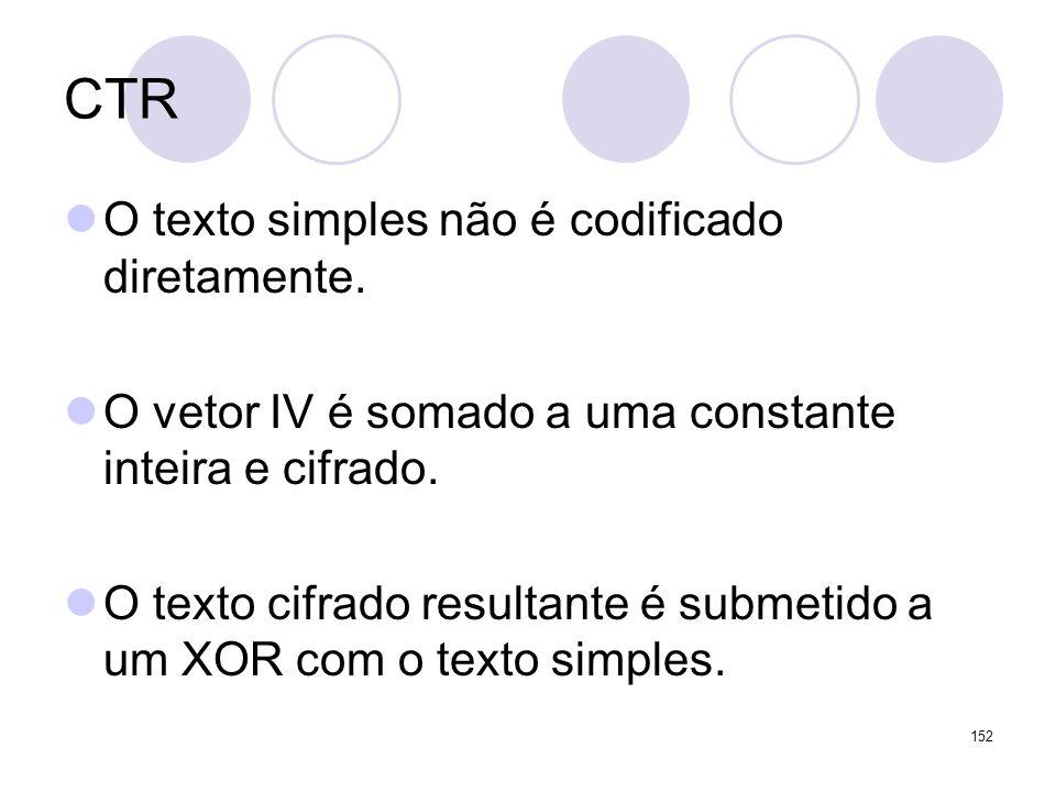 CTR O texto simples não é codificado diretamente. O vetor IV é somado a uma constante inteira e cifrado. O texto cifrado resultante é submetido a um X