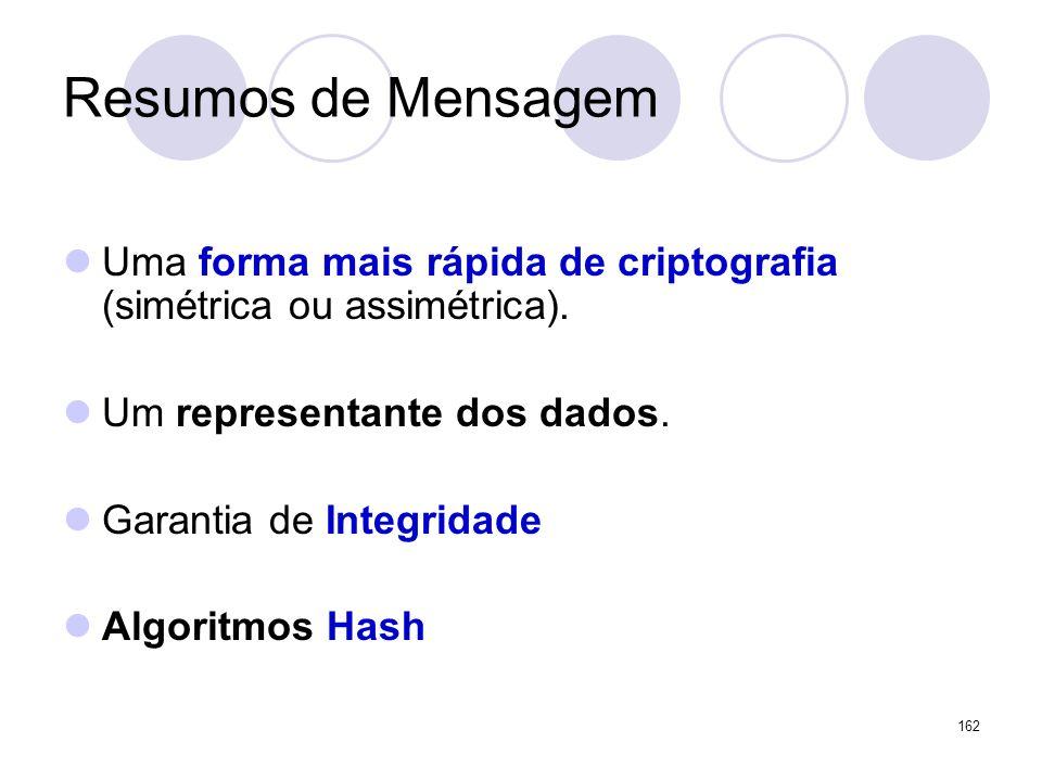 Resumos de Mensagem Uma forma mais rápida de criptografia (simétrica ou assimétrica). Um representante dos dados. Garantia de Integridade Algoritmos H