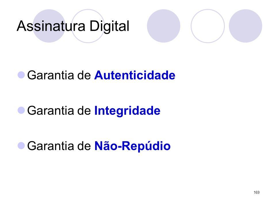 Assinatura Digital Garantia de Autenticidade Garantia de Integridade Garantia de Não-Repúdio 169