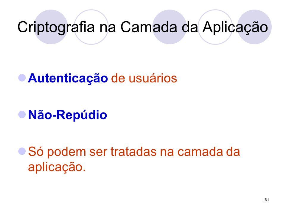 Criptografia na Camada da Aplicação Autenticação de usuários Não-Repúdio Só podem ser tratadas na camada da aplicação. 181