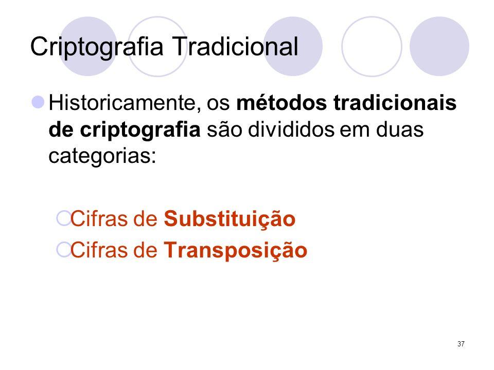 Criptografia Tradicional Historicamente, os métodos tradicionais de criptografia são divididos em duas categorias: Cifras de Substituição Cifras de Tr