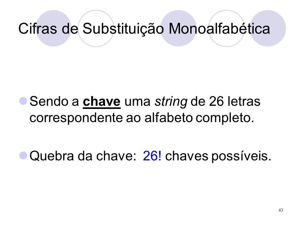 Cifras de Substituição Monoalfabética Sendo a chave uma string de 26 letras correspondente ao alfabeto completo. Quebra da chave: 26! chaves possíveis