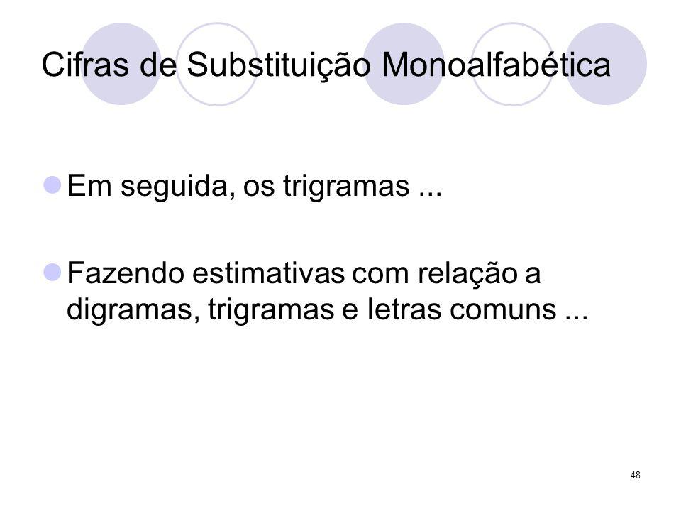 Cifras de Substituição Monoalfabética Em seguida, os trigramas... Fazendo estimativas com relação a digramas, trigramas e letras comuns... 48
