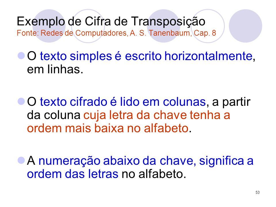 Exemplo de Cifra de Transposição Fonte: Redes de Computadores, A. S. Tanenbaum, Cap. 8 O texto simples é escrito horizontalmente, em linhas. O texto c