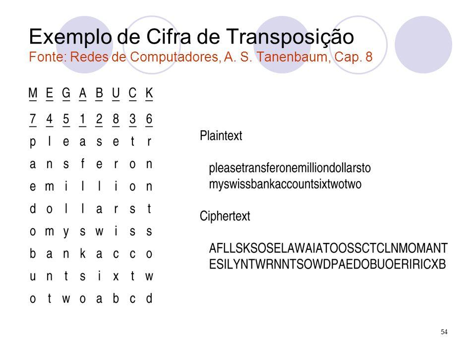 Exemplo de Cifra de Transposição Fonte: Redes de Computadores, A. S. Tanenbaum, Cap. 8 A transposition cipher. 54