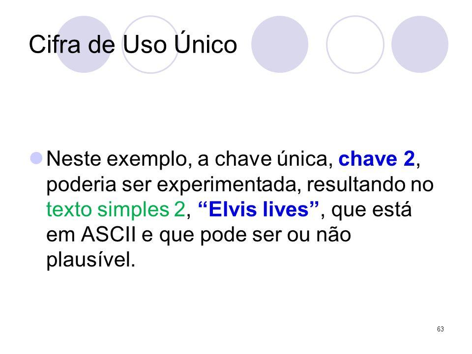 Cifra de Uso Único Neste exemplo, a chave única, chave 2, poderia ser experimentada, resultando no texto simples 2, Elvis lives, que está em ASCII e q