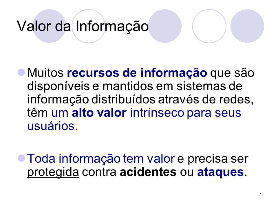 Proteção da Informação Códigos Cifras 8
