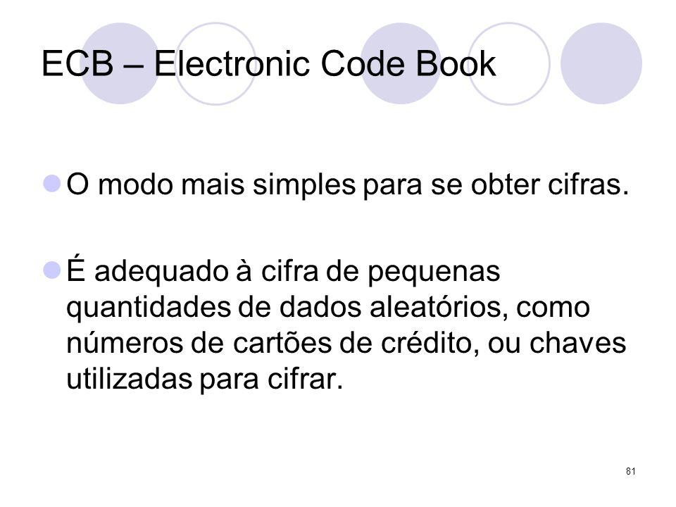ECB – Electronic Code Book O modo mais simples para se obter cifras. É adequado à cifra de pequenas quantidades de dados aleatórios, como números de c