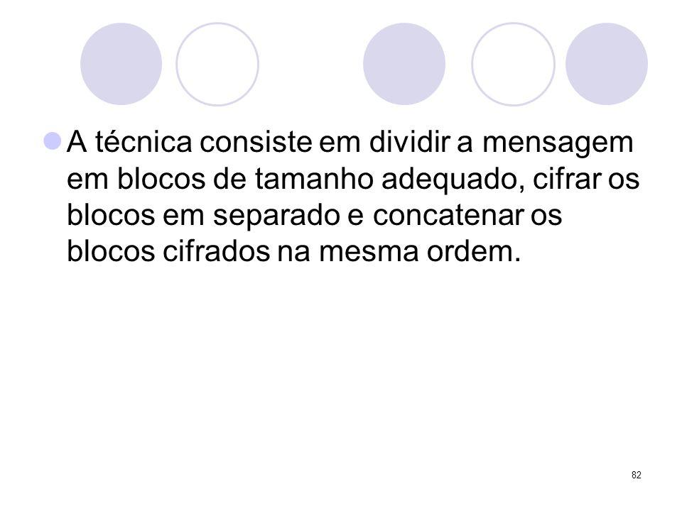 A técnica consiste em dividir a mensagem em blocos de tamanho adequado, cifrar os blocos em separado e concatenar os blocos cifrados na mesma ordem. 8