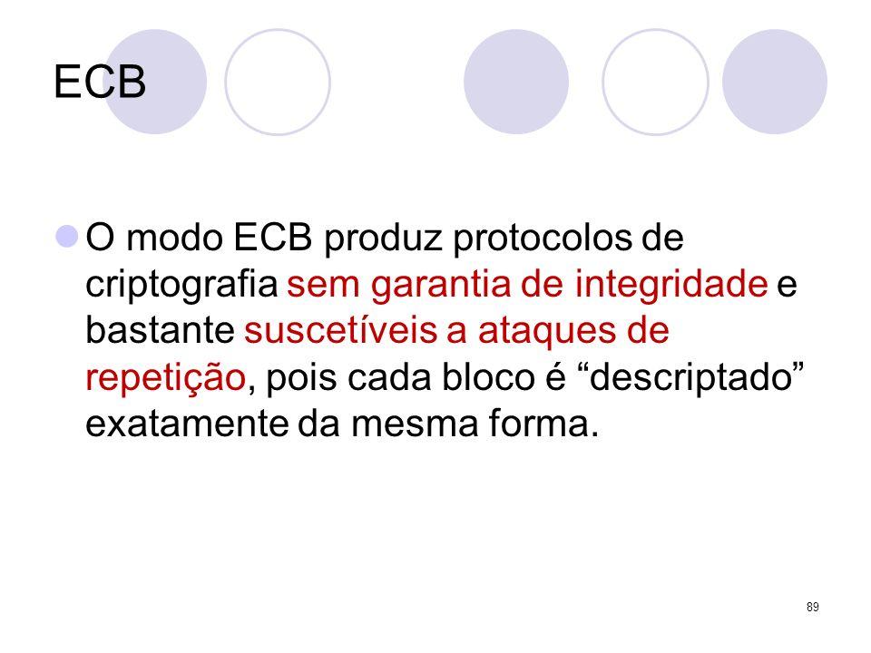 ECB O modo ECB produz protocolos de criptografia sem garantia de integridade e bastante suscetíveis a ataques de repetição, pois cada bloco é descript