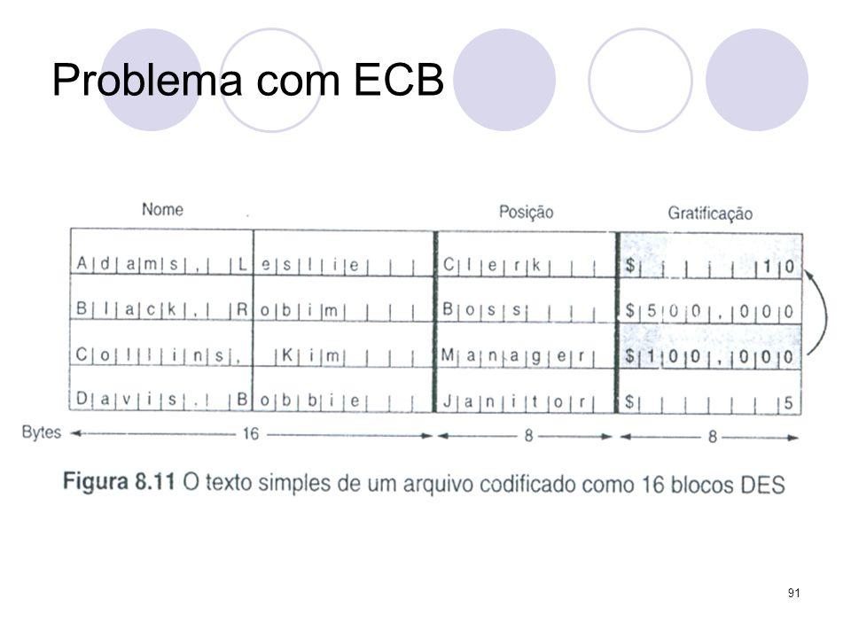 Problema com ECB 91
