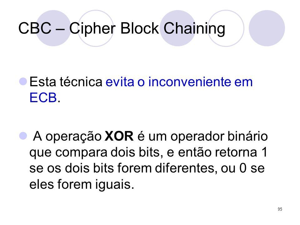 CBC – Cipher Block Chaining Esta técnica evita o inconveniente em ECB. A operação XOR é um operador binário que compara dois bits, e então retorna 1 s