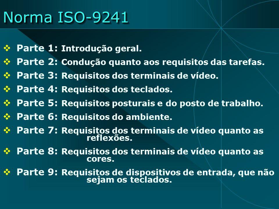 Norma ISO-9241 Parte 1: Introdução geral. Parte 2: Condução quanto aos requisitos das tarefas. Parte 3: Requisitos dos terminais de vídeo. Parte 4: Re