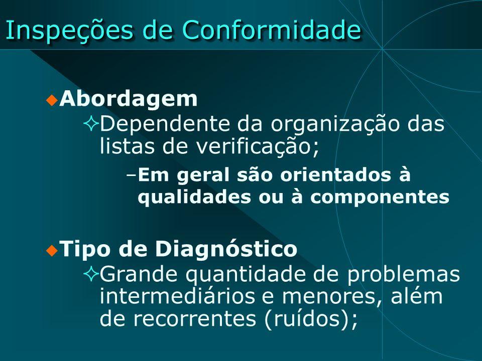 Inspeções de Conformidade Abordagem Dependente da organização das listas de verificação; –Em geral são orientados à qualidades ou à componentes Tipo d