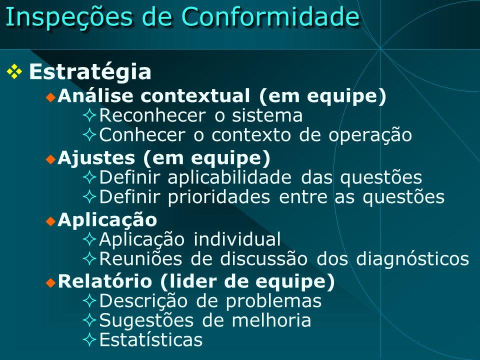 Inspeções de Conformidade Estratégia Análise contextual (em equipe) Reconhecer o sistema Conhecer o contexto de operação Ajustes (em equipe) Definir a