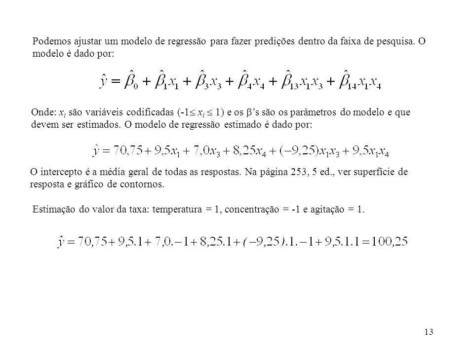 13 Podemos ajustar um modelo de regressão para fazer predições dentro da faixa de pesquisa. O modelo é dado por: Onde: x i são variáveis codificadas (