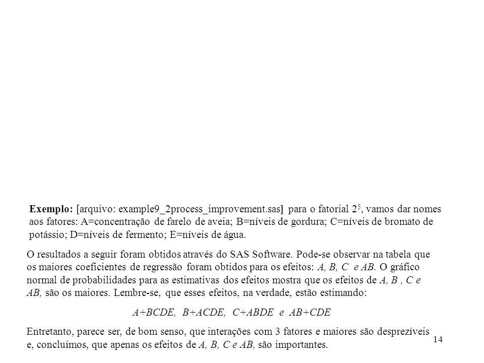 14 Exemplo: [arquivo: example9_2process_improvement.sas] para o fatorial 2 5, vamos dar nomes aos fatores: A=concentração de farelo de aveia; B=níveis