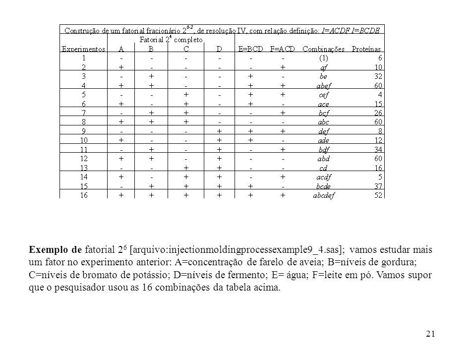 21 Exemplo de fatorial 2 6 [arquivo:injectionmoldingprocessexample9_4.sas]; vamos estudar mais um fator no experimento anterior: A=concentração de far