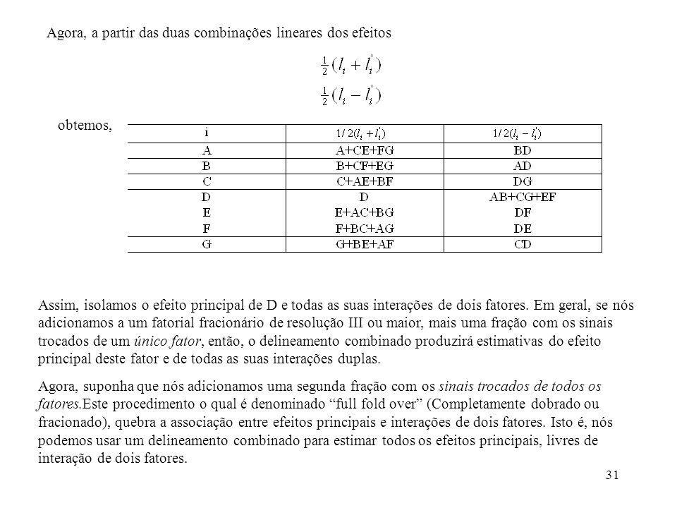 31 Agora, a partir das duas combinações lineares dos efeitos obtemos, Assim, isolamos o efeito principal de D e todas as suas interações de dois fator