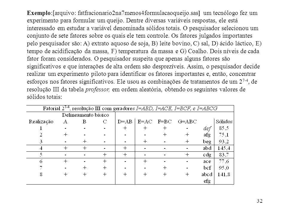 32 Exemplo:[arquivo: fatfracionario2na7menos4formulacaoqueijo.sas] um tecnólogo fez um experimento para formular um queijo. Dentre diversas variáveis
