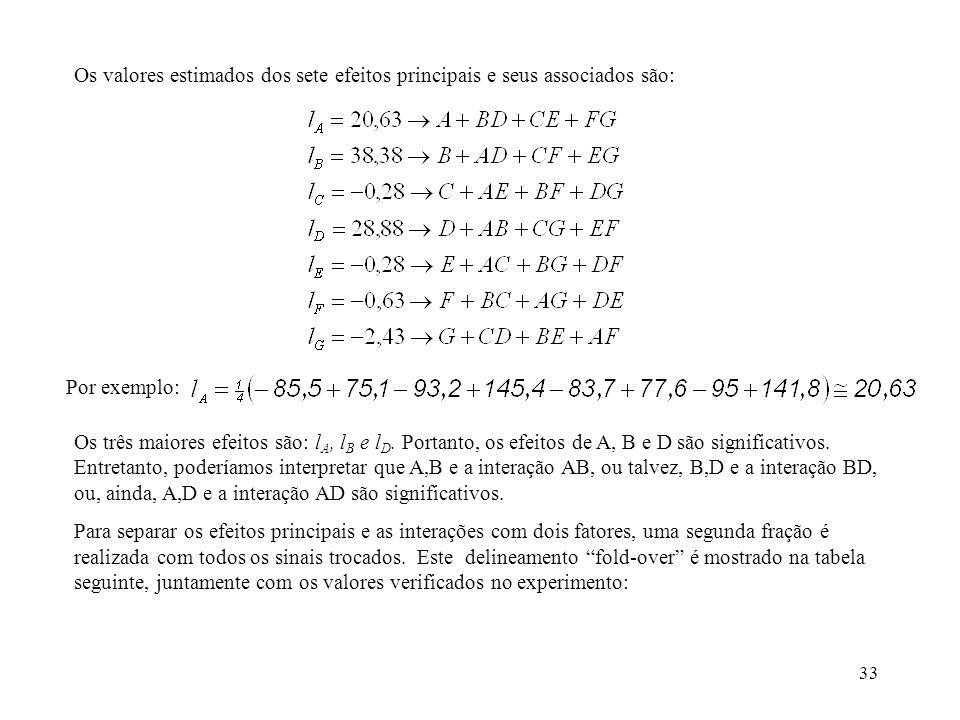 33 Os valores estimados dos sete efeitos principais e seus associados são: Os três maiores efeitos são: l A, l B e l D. Portanto, os efeitos de A, B e