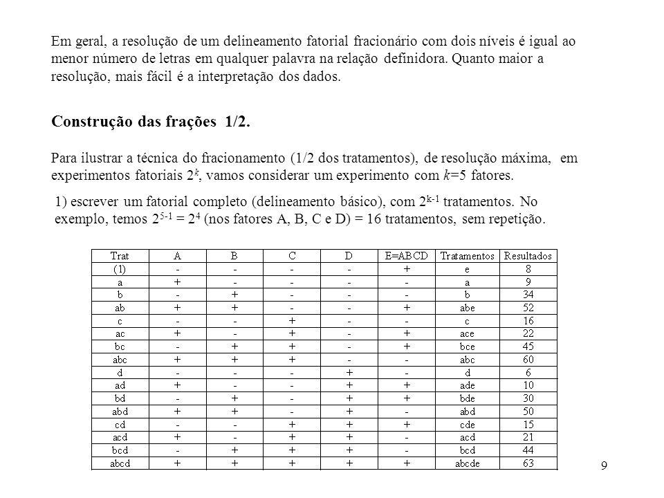 20 Fração 1/4 de um delineamento 2 k Estes experimentos contém 2 k-2 =2 k 2 -2 =2 k /2 2 =2 k /4 tratamentos.