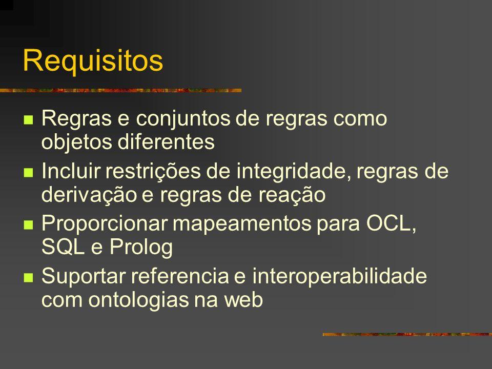 Requisitos Regras e conjuntos de regras como objetos diferentes Incluir restrições de integridade, regras de derivação e regras de reação Proporcionar mapeamentos para OCL, SQL e Prolog Suportar referencia e interoperabilidade com ontologias na web