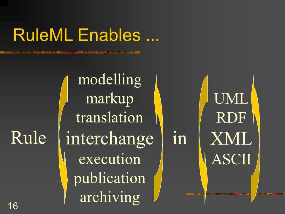 16 RuleML Enables... Rule modelling markup translation interchange execution publication archiving in UML RDF XML ASCII